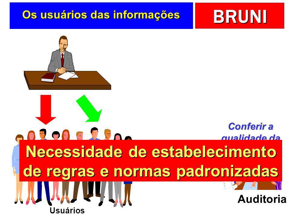 BRUNI Os usuários das informações Usuários Internos Externos