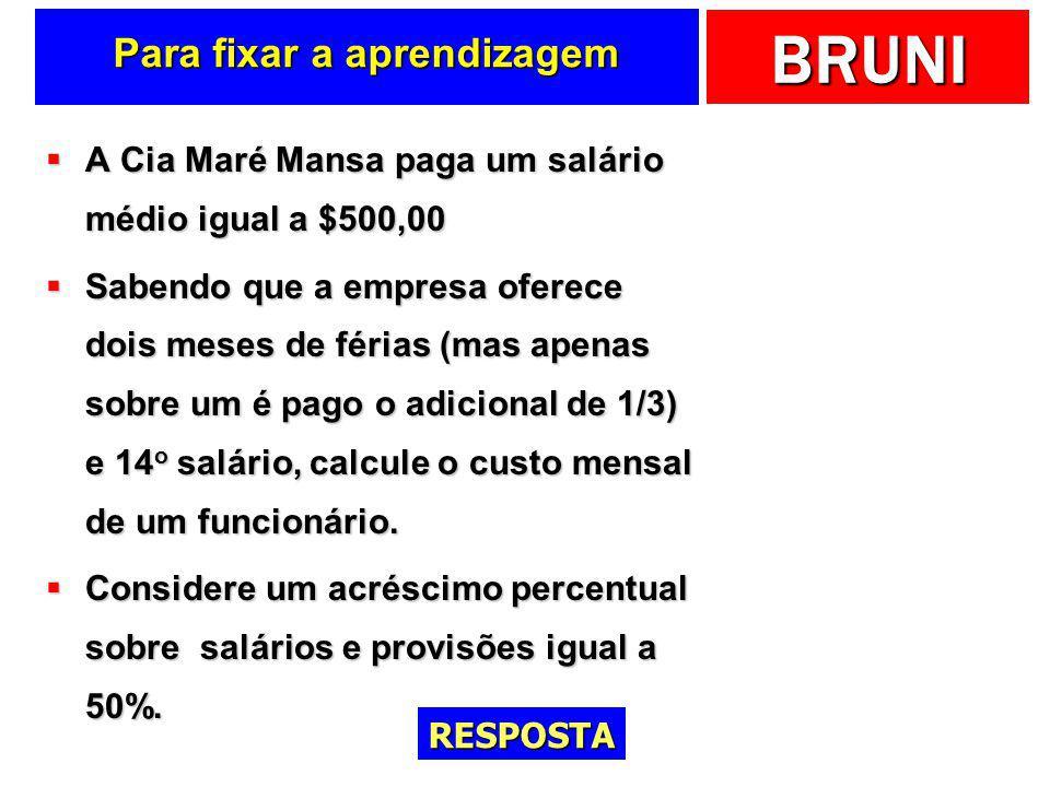 BRUNI Considerando salário mensal Variação: 69%
