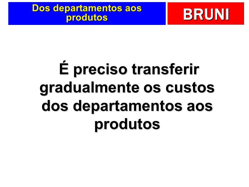 BRUNI Custeio por departamentos  Custos são alocados em departamentos ou centros de custos  Posteriormente são transferidos aos produtos ou serviços