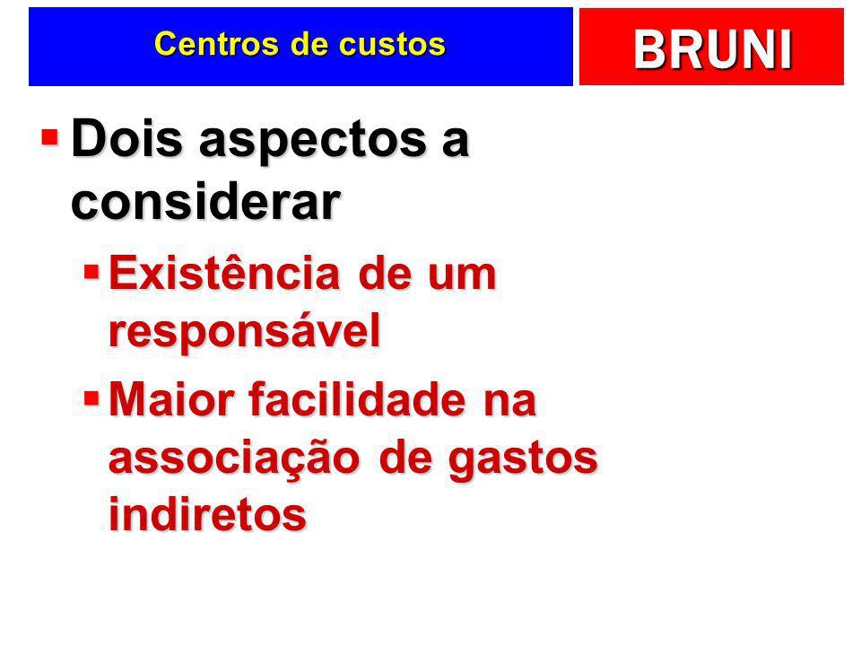 BRUNI Dos departamentos aos produtos Planejamento e Controle da Produção Planejamento e Controle da Produção Produto A Produto B Manutenção Produção C