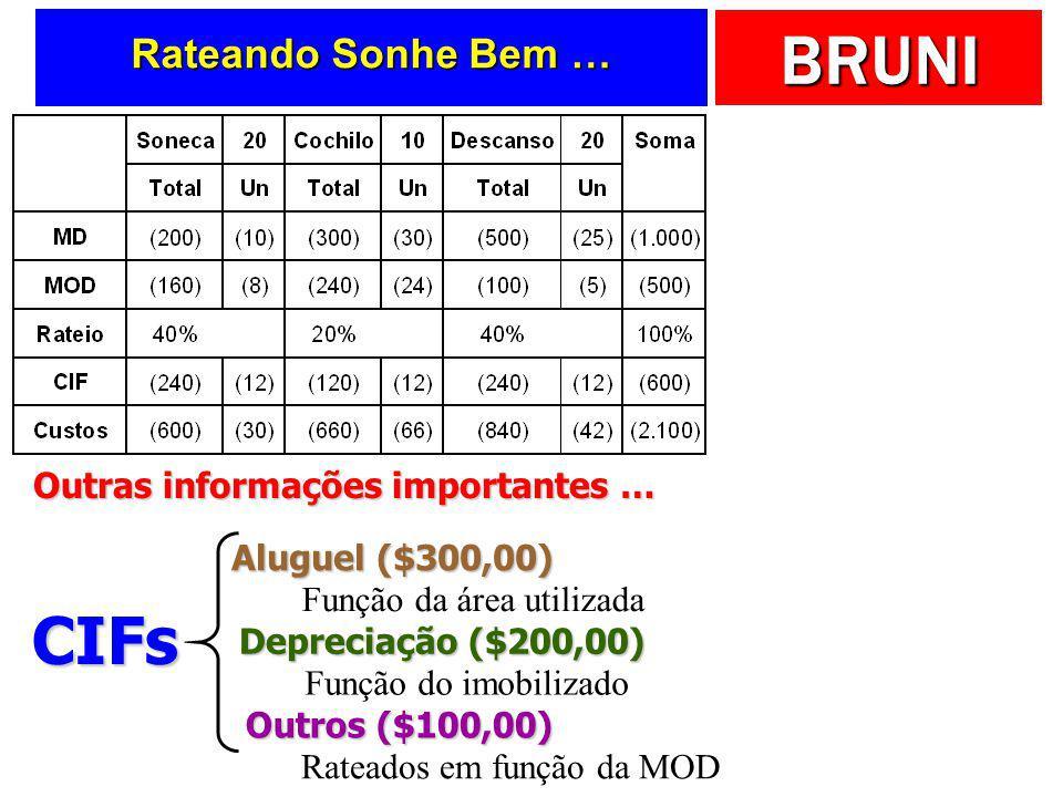 BRUNI Melhor associação Rateio AB Aluguel Manutenção CIFs Rateio Com Centros de Custos Melhoria nos critérios de alocação de gastos indiretos!!