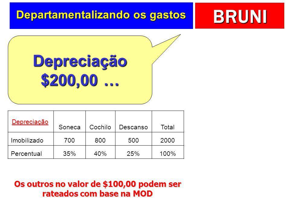 BRUNI Departamentalizando os gastos Aluguel SonecaCochiloDescansoTotal Área2003005001000 Percentual20%30%50%100% Aluguéis $300,00 …