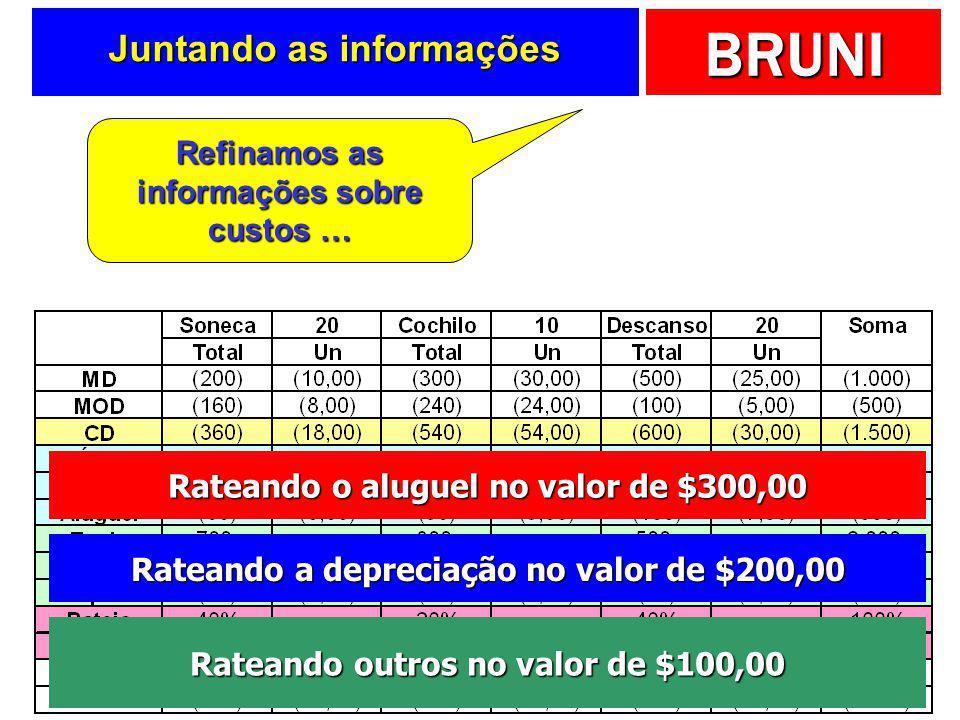 BRUNI Departamentalizando os gastos Depreciação Depreciação SonecaCochiloDescansoTotal Imobilizado7008005002000 Percentual35%40%25%100% Depreciação $2