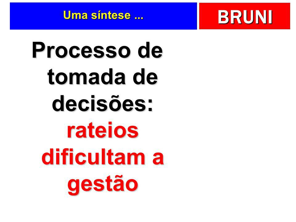 BRUNI Para pensar … Conclusão da análise da Fábrica de Brindes Supresa Analise as margens de contribuição!!!