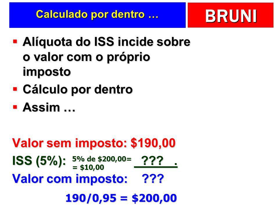 BRUNI Impostos cumulativos Serviços A Serviços B Serviços C $400,00$200,00$100,00ISS$20,00 ISS$10,00ISS$5,00 Exemplo de imposto cumulativo: Imposto So