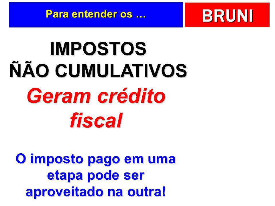 BRUNI Lucro presumido  Muitos impostos são cumulativos:  PIS, COFINS  Em alguns casos:  IPI  ICMS