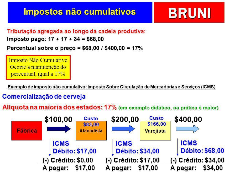BRUNI Para entender os … IMPOSTOS ÑÃO CUMULATIVOS Geram crédito fiscal O imposto pago em uma etapa pode ser aproveitado na outra!