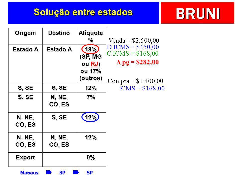 BRUNI Do norte para o sul … Uma empresa situada em São Paulo comprou um equipamento de informática de fabricante localizado em Manaus por $1.400,00 e
