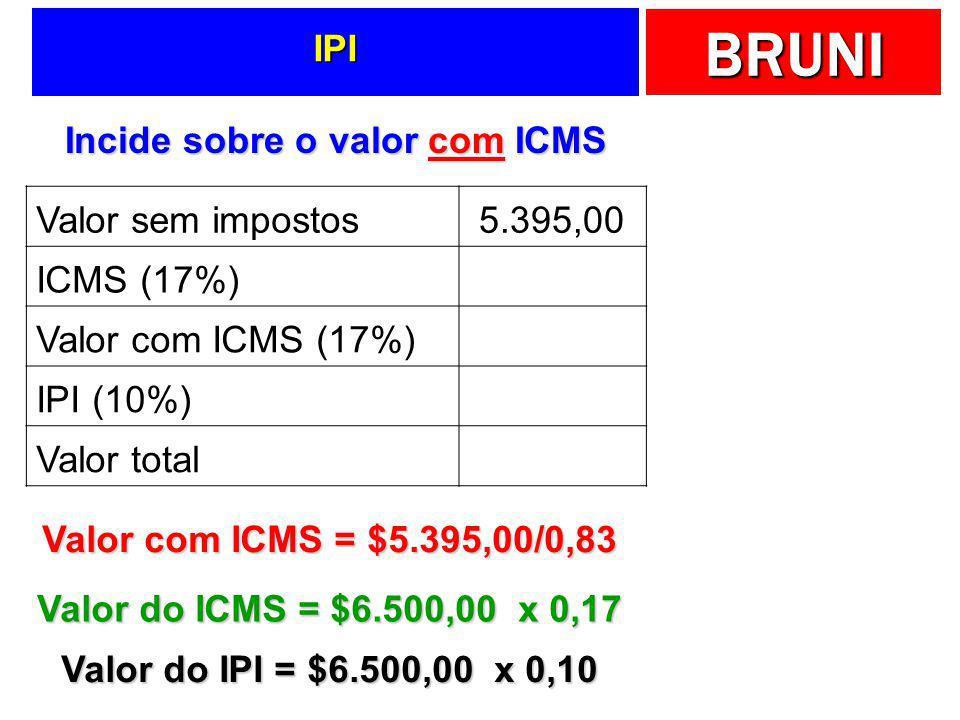 BRUNI IPI  Operações industriais  Não cumulativos em indústrias (lucro real) Incide sobre o valor com ICMS