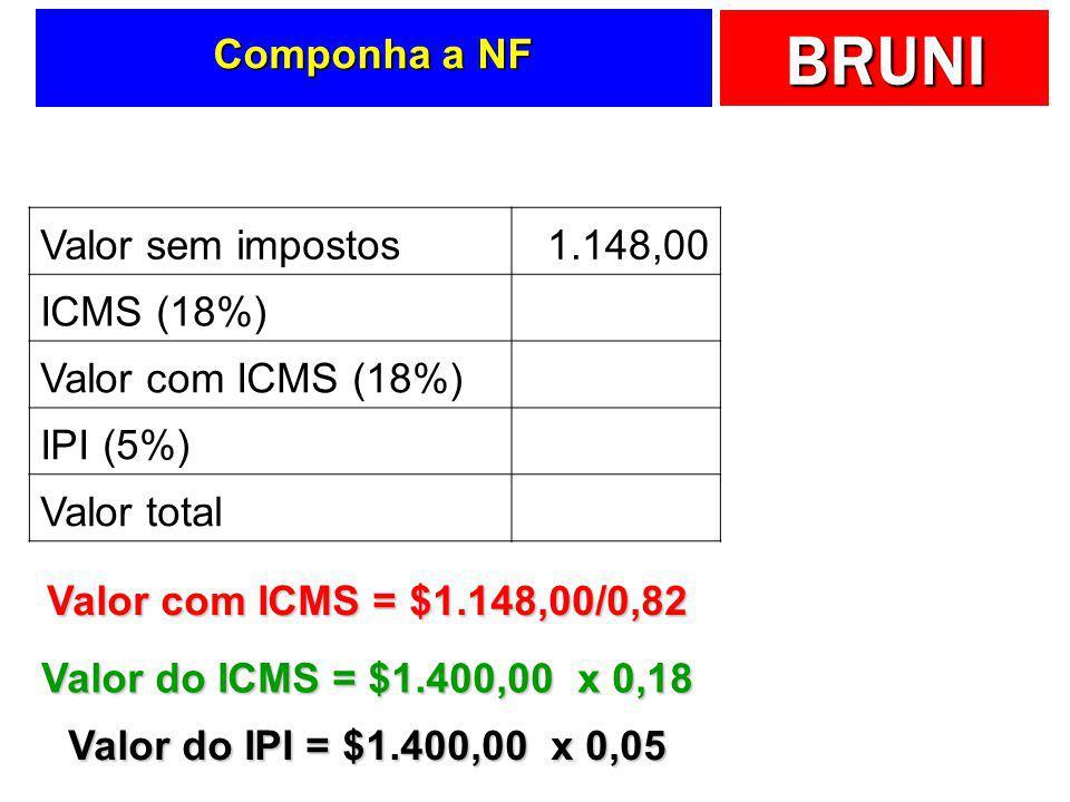 BRUNI IPI Valor sem impostos 5.395,00 ICMS (17%) 1.105,00 Valor com ICMS (17%) 6.500,00 IPI (10%) 650,00 Valor total 7.150,00 Valor com ICMS = $5.395,