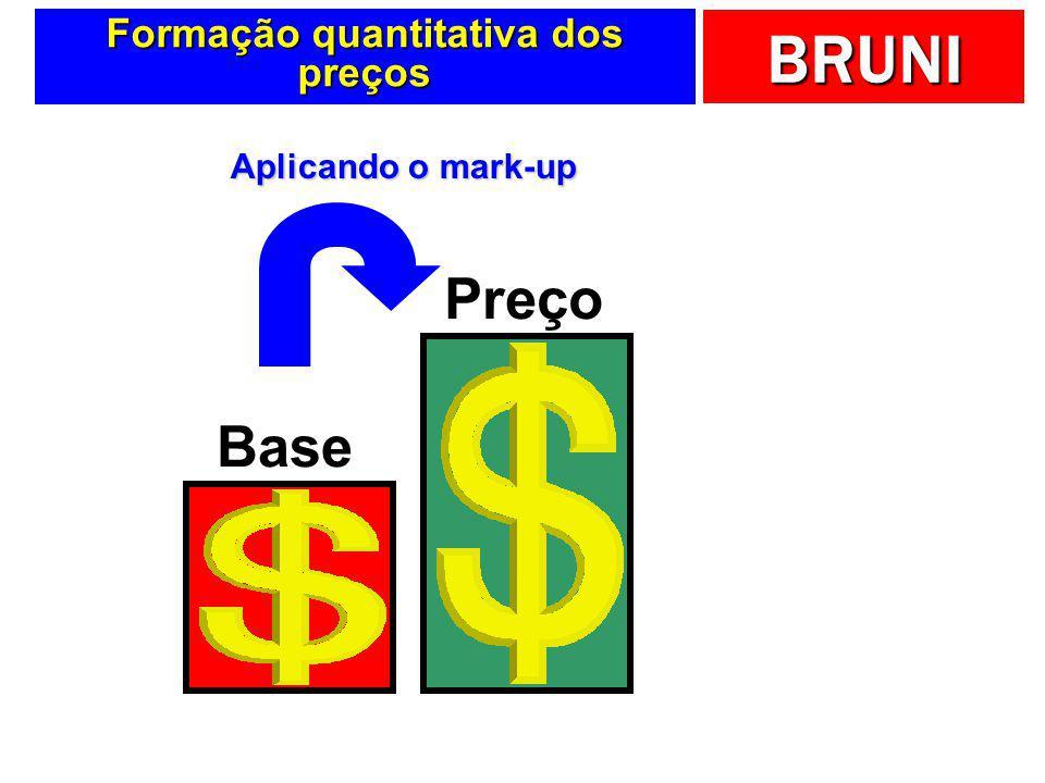 BRUNI Definição do preço Custos Despesas Impostos Lucro Preço Custo Pleno