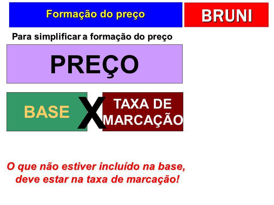 BRUNI Formação quantitativa dos preços Base Preço Aplicando o mark-up
