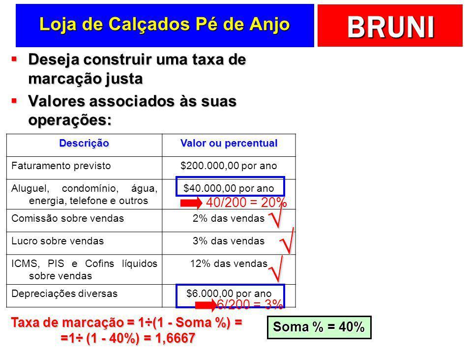 BRUNI Marcação dos perfumes TAXA DE MARCAÇÃO 1 1 - Soma % 60% 1/(1 - 60%) =2,50
