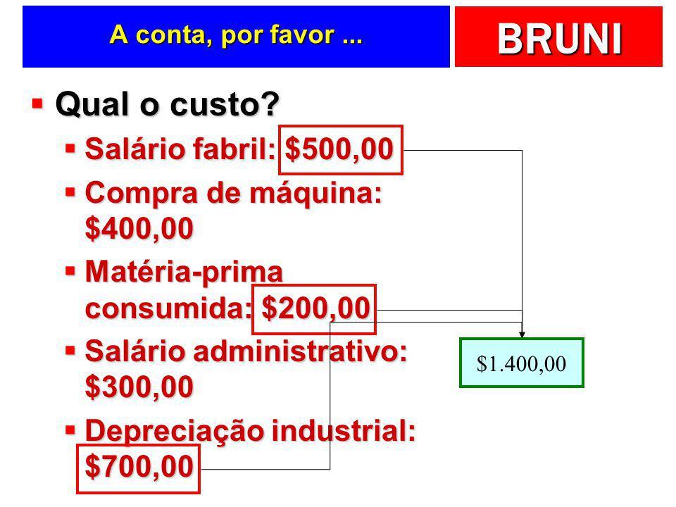 BRUNI 1 2 3 4 5 Gastos, custos e despesas... Gastos Investimentos Produto ou Serviço DespesaCusto