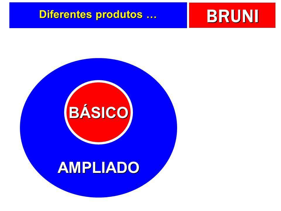 BRUNI Usando óculos em mkt … Uma indústria é um processo de satisfação do cliente, e não um processo de fabricação de bens. Theodore Levitt Harvard Bu