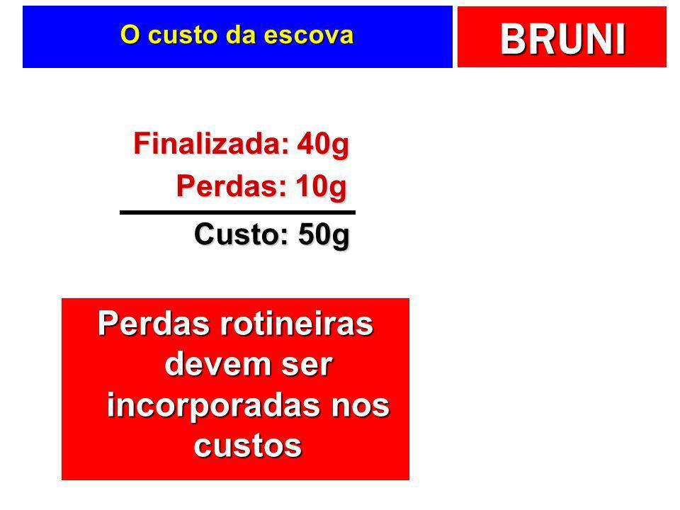 BRUNI Um exemplo em perdas  Uma fábrica de escovas verificou que o peso de cada escova finalizada é igual a 40g. Porém o processo produtivo gera apar