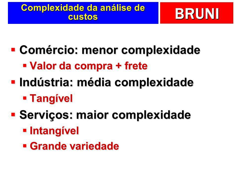 BRUNI Classifique os gastos Em uma transportadora  Compra de óleo lubrificante  Salário de motorista  Depreciação de móvel administrativo  Aluguel