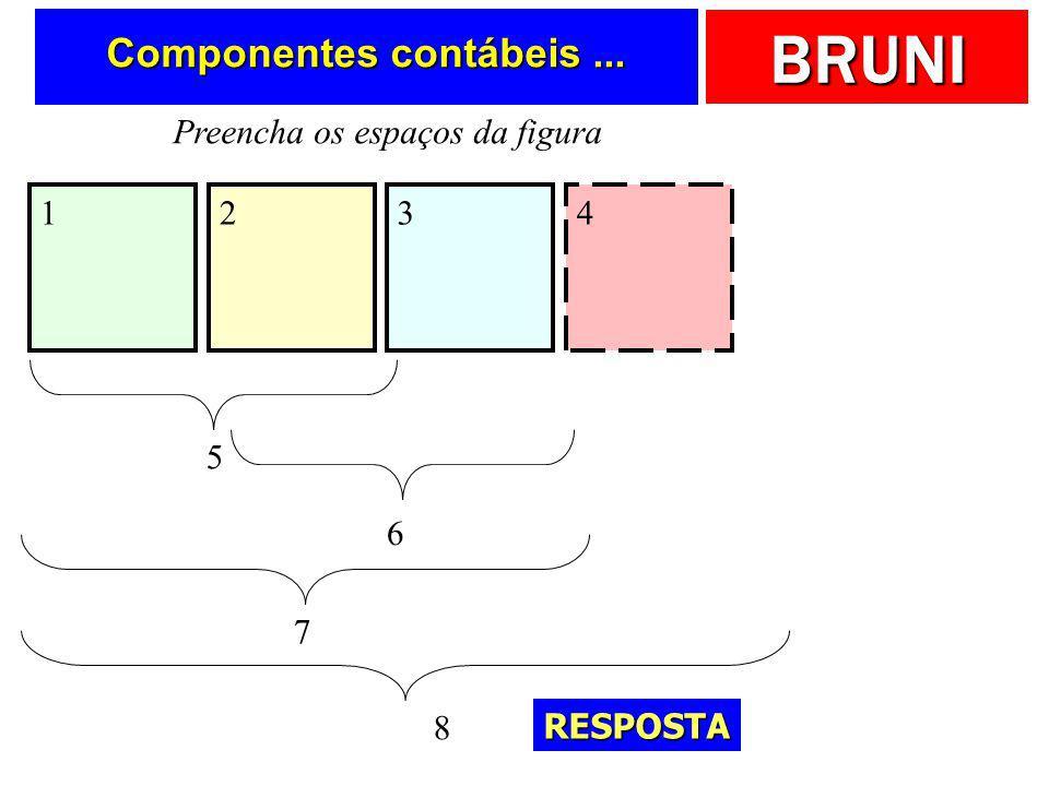 BRUNI Componentes dos custos Materiais Diretos Mão-de-Obra Direta Custos Indiretos Produto