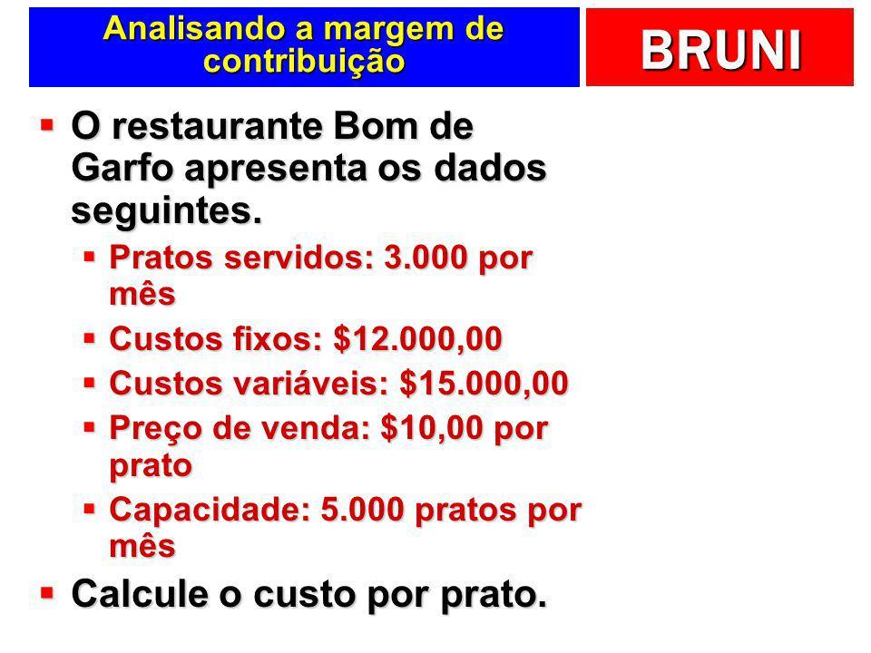 BRUNI Novo exemplo … Restaurante Bom de Garfo