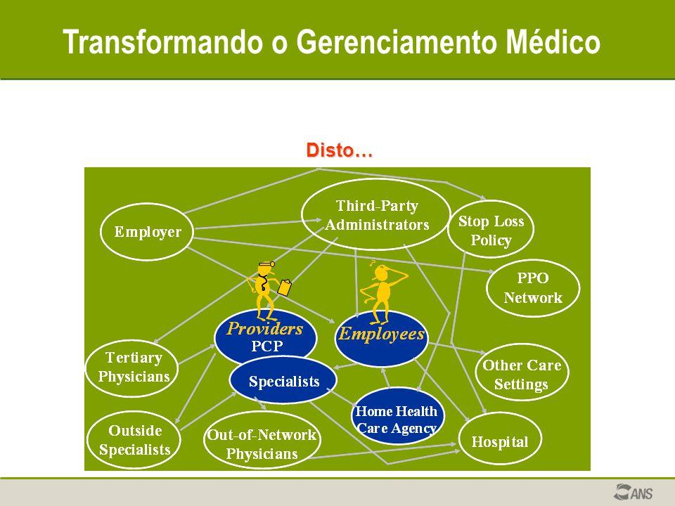 Transformando o Gerenciamento Médico Disto…