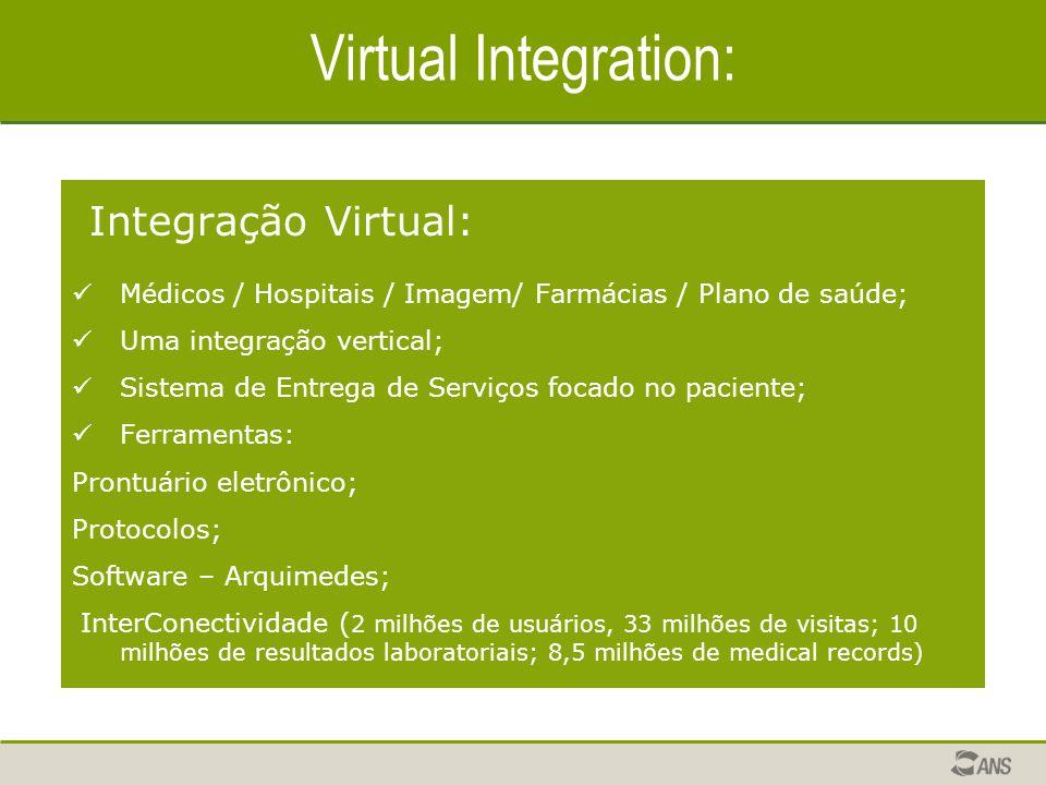 Integração Virtual: Médicos / Hospitais / Imagem/ Farmácias / Plano de saúde; Uma integração vertical; Sistema de Entrega de Serviços focado no paciente; Ferramentas: Prontuário eletrônico; Protocolos; Software – Arquimedes; InterConectividade ( 2 milhões de usuários, 33 milhões de visitas; 10 milhões de resultados laboratoriais; 8,5 milhões de medical records) Virtual Integration: