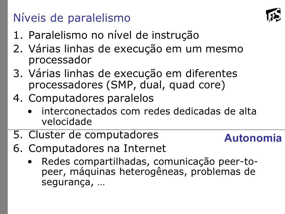 Níveis de paralelismo 1.Paralelismo no nível de instrução 2.Várias linhas de execução em um mesmo processador 3.Várias linhas de execução em diferente