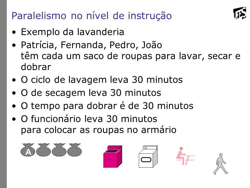 Paralelismo no nível de instrução Exemplo da lavanderia Patrícia, Fernanda, Pedro, João têm cada um saco de roupas para lavar, secar e dobrar O ciclo