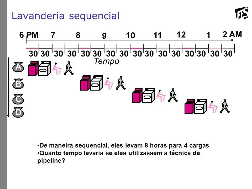 Lavanderia sequencial 30 B C D A Tempo 30 6 PM 7 8 9 10 11 12 1 2 AM De maneira sequencial, eles levam 8 horas para 4 cargas Quanto tempo levaria se e
