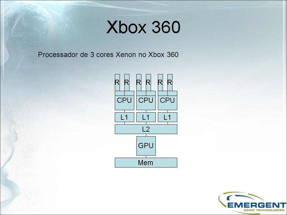 Processador de 3 cores Xenon no Xbox 360