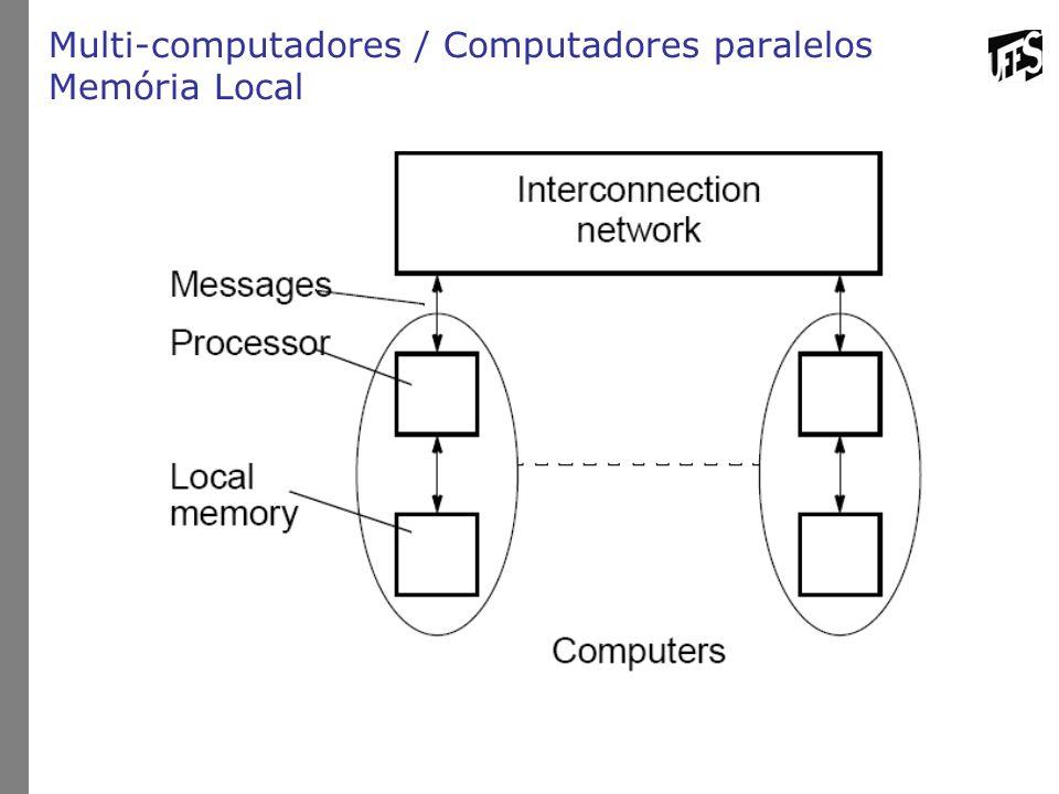 Multi-computadores / Computadores paralelos Memória Local