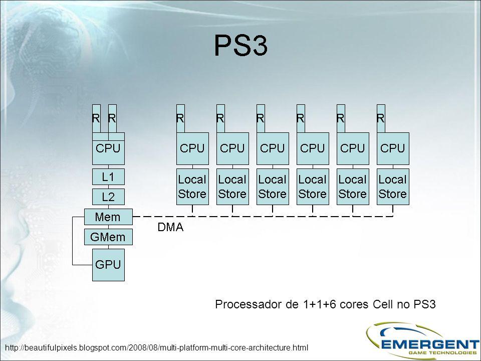 Processador de 1+1+6 cores Cell no PS3 http://beautifulpixels.blogspot.com/2008/08/multi-platform-multi-core-architecture.html
