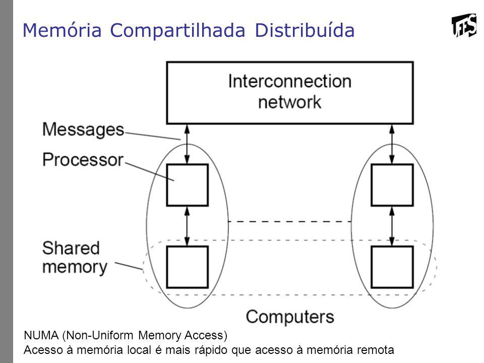Memória Compartilhada Distribuída NUMA (Non-Uniform Memory Access) Acesso à memória local é mais rápido que acesso à memória remota