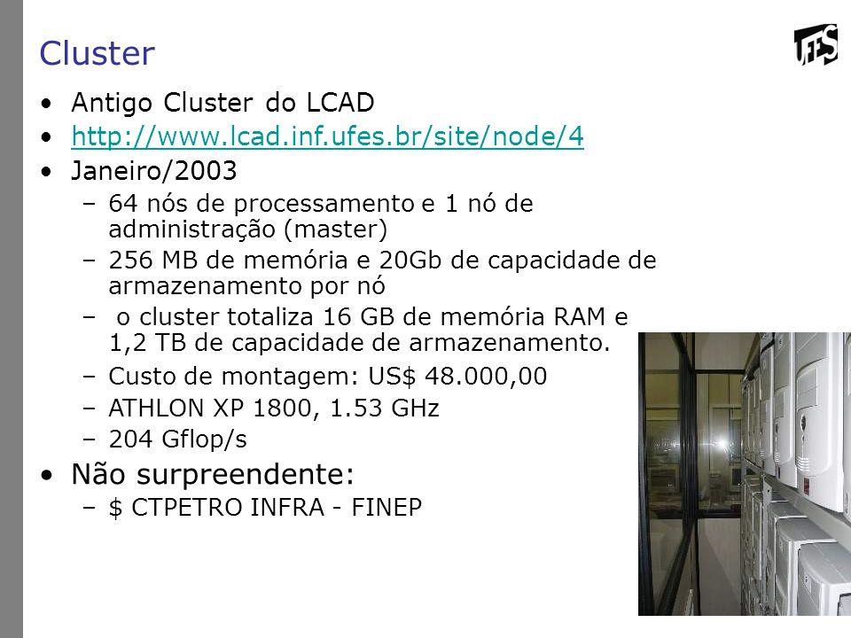 Cluster Antigo Cluster do LCAD http://www.lcad.inf.ufes.br/site/node/4 Janeiro/2003 –64 nós de processamento e 1 nó de administração (master) –256 MB
