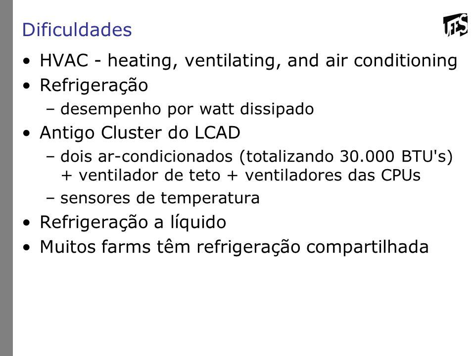 Dificuldades HVAC - heating, ventilating, and air conditioning Refrigeração –desempenho por watt dissipado Antigo Cluster do LCAD –dois ar-condicionad