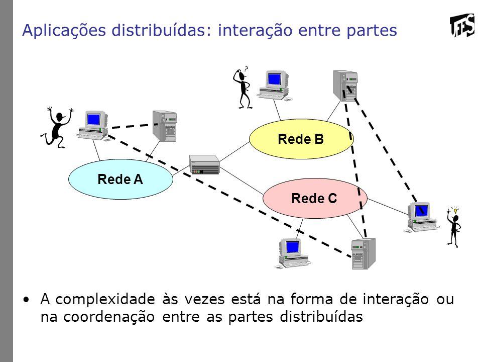 Aplicações distribuídas: interação entre partes A complexidade às vezes está na forma de interação ou na coordenação entre as partes distribuídas Rede