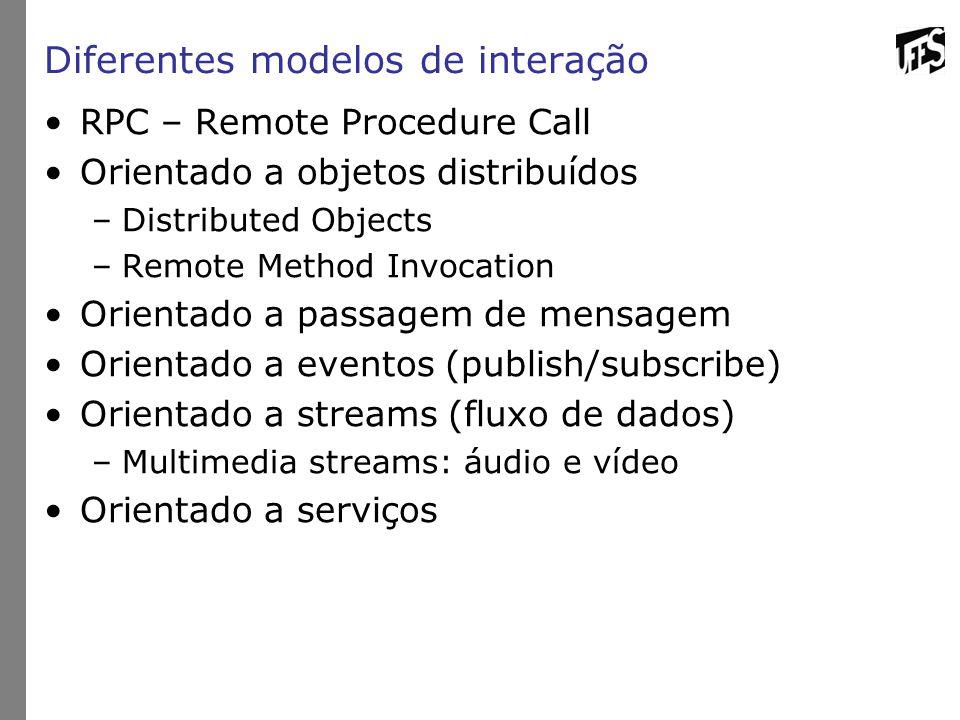 Diferentes modelos de interação RPC – Remote Procedure Call Orientado a objetos distribuídos –Distributed Objects –Remote Method Invocation Orientado