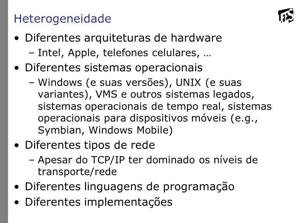Heterogeneidade Diferentes arquiteturas de hardware –Intel, Apple, telefones celulares, … Diferentes sistemas operacionais –Windows (e suas versões),