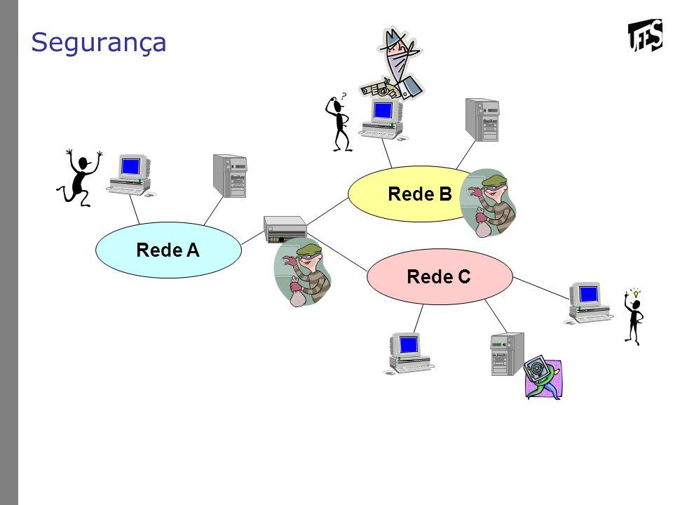 Segurança Rede B Rede C Rede A