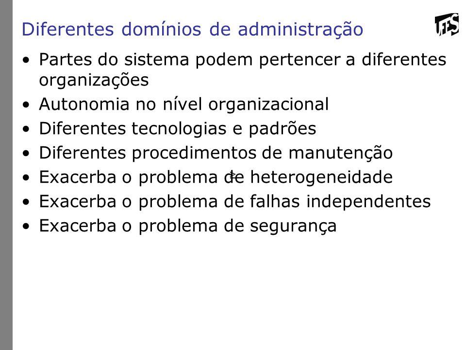 Diferentes domínios de administração Partes do sistema podem pertencer a diferentes organizações Autonomia no nível organizacional Diferentes tecnolog