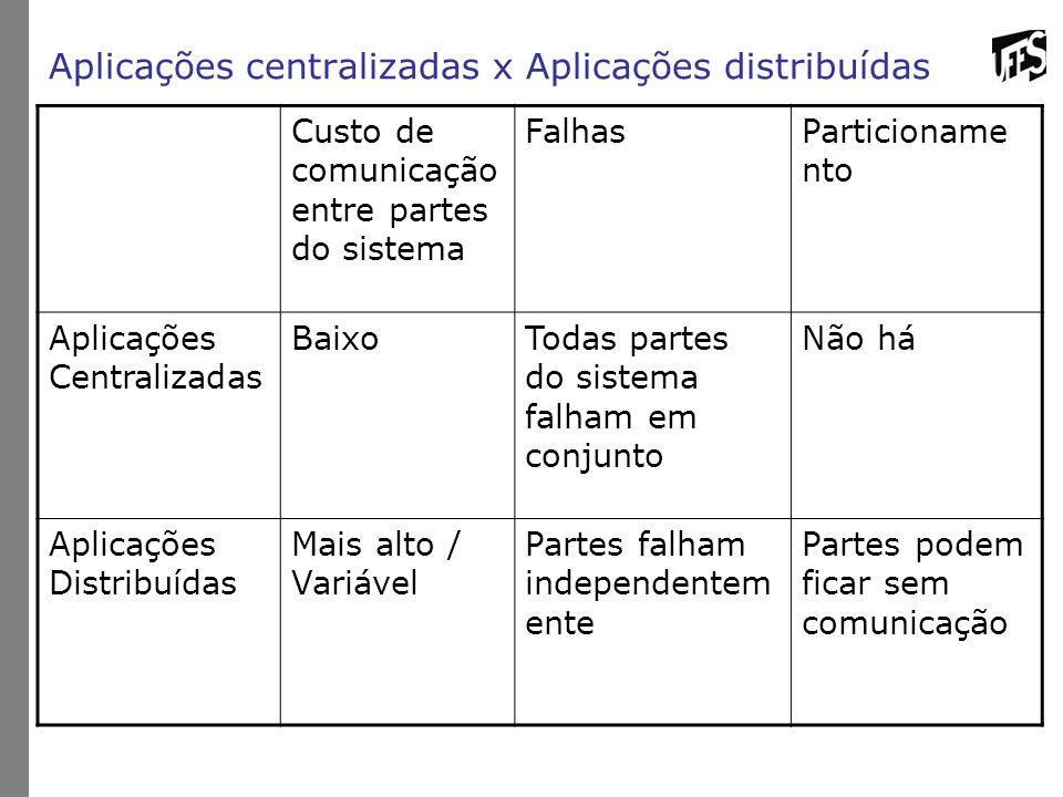 Aplicações centralizadas x Aplicações distribuídas Custo de comunicação entre partes do sistema FalhasParticioname nto Aplicações Centralizadas BaixoT