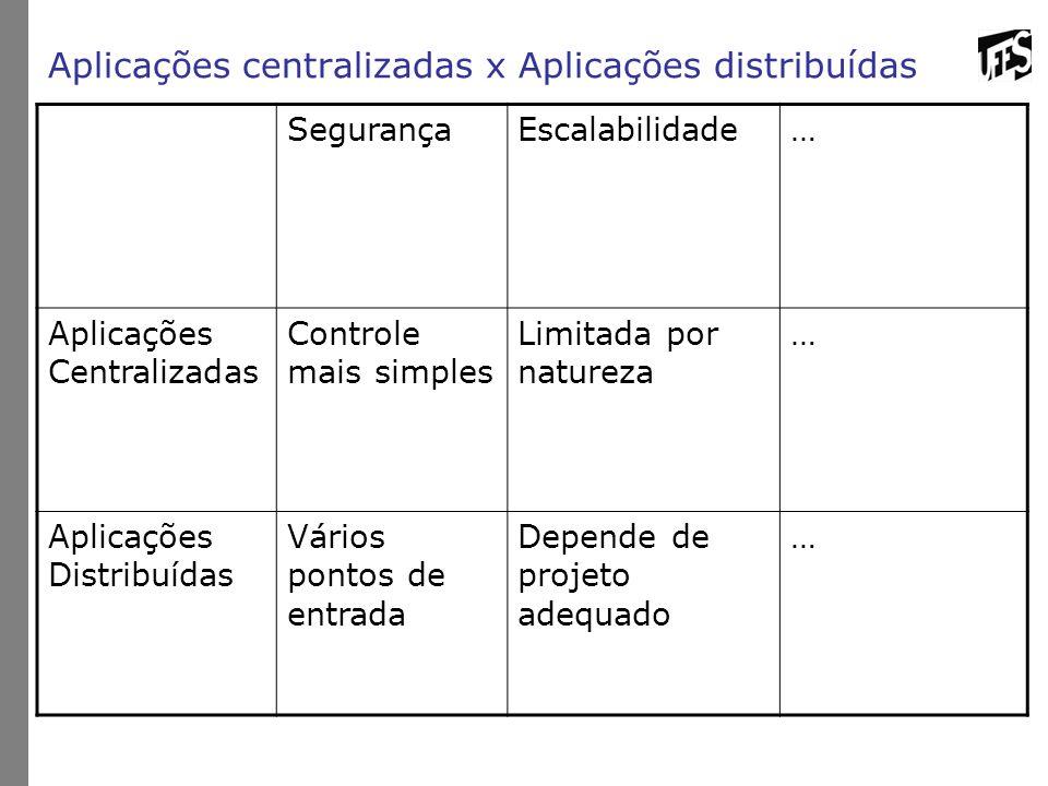 Aplicações centralizadas x Aplicações distribuídas SegurançaEscalabilidade… Aplicações Centralizadas Controle mais simples Limitada por natureza … Apl