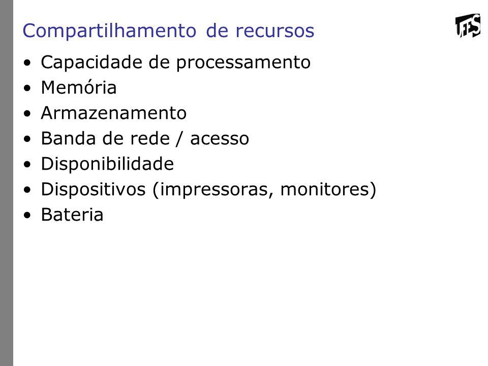 Compartilhamento de recursos Capacidade de processamento Memória Armazenamento Banda de rede / acesso Disponibilidade Dispositivos (impressoras, monit
