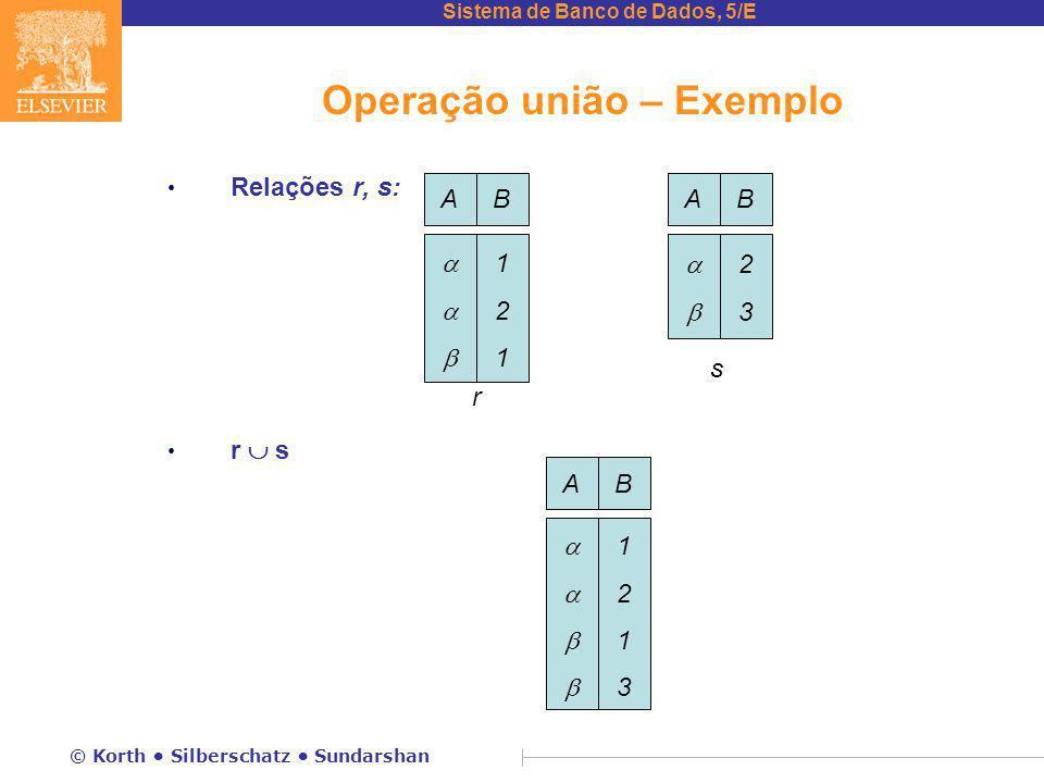 Sistema de Banco de Dados, 5/E © Korth Silberschatz Sundarshan Operação união – Exemplo Relações r, s: r  s AB  121121 AB  2323 r s AB 