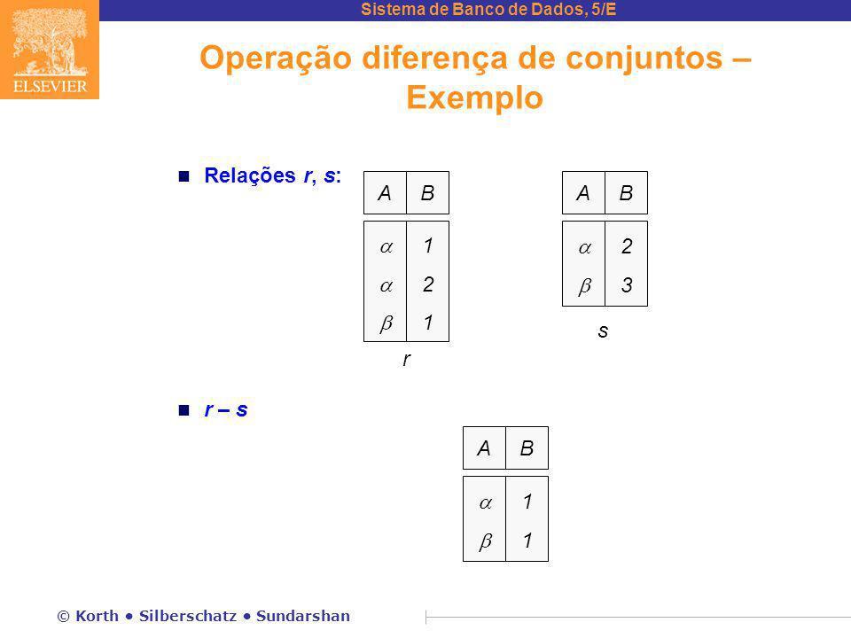 Sistema de Banco de Dados, 5/E © Korth Silberschatz Sundarshan Operação diferença de conjuntos – Exemplo n Relações r, s: n r – s AB  121121 AB  2323 r s AB  1111