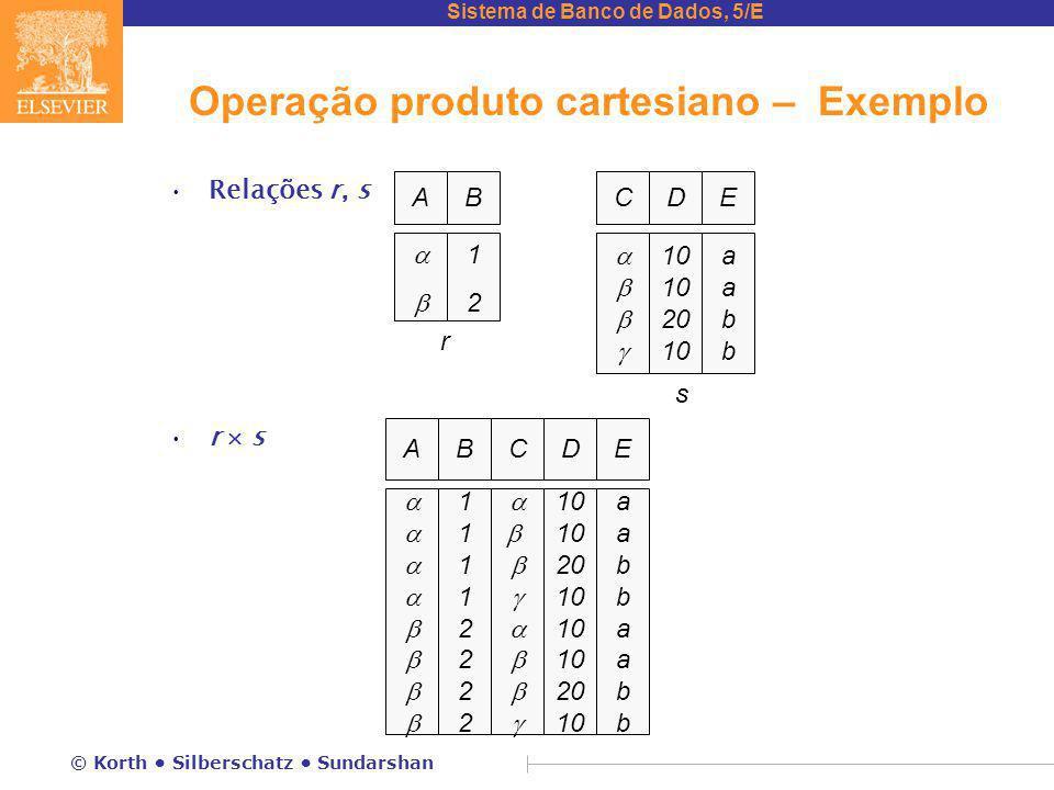 Sistema de Banco de Dados, 5/E © Korth Silberschatz Sundarshan Operação produto cartesiano – Exemplo Relações r, s r  s AB  111122221