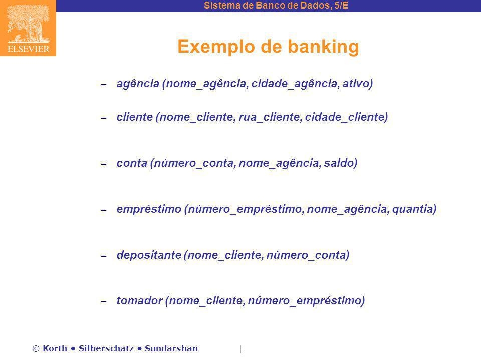 Sistema de Banco de Dados, 5/E © Korth Silberschatz Sundarshan Exemplo de banking – agência (nome_agência, cidade_agência, ativo) – cliente (nome_cliente, rua_cliente, cidade_cliente) – conta (número_conta, nome_agência, saldo) – empréstimo (número_empréstimo, nome_agência, quantia) – depositante (nome_cliente, número_conta) – tomador (nome_cliente, número_empréstimo)