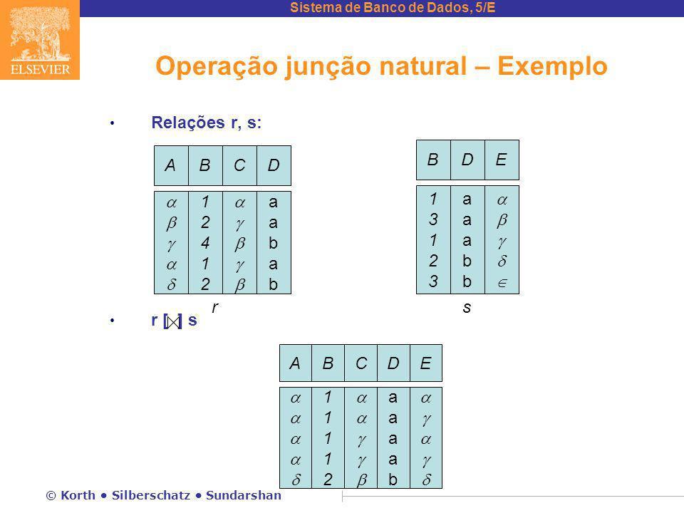 Sistema de Banco de Dados, 5/E © Korth Silberschatz Sundarshan Operação junção natural – Exemplo Relações r, s: r [ ] s AB  1241212412 CD 