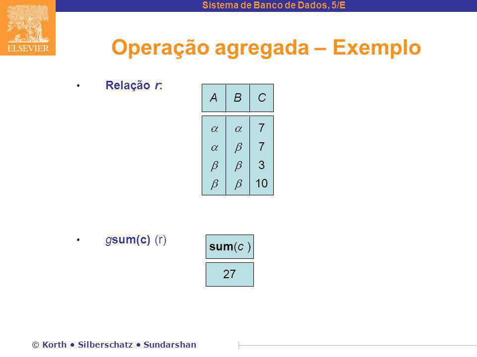Sistema de Banco de Dados, 5/E © Korth Silberschatz Sundarshan Operação agregada – Exemplo Relação r: gsum(c) (r) AB   C 7 3 10 sum(c