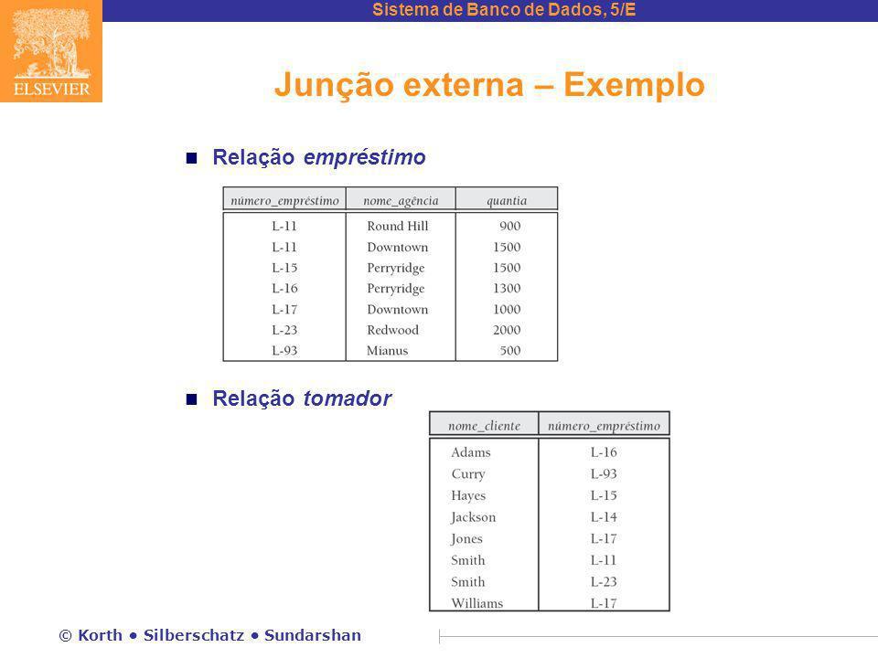Sistema de Banco de Dados, 5/E © Korth Silberschatz Sundarshan Junção externa – Exemplo n Relação empréstimo n Relação tomador