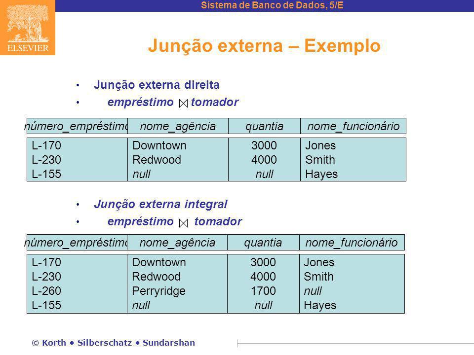 Sistema de Banco de Dados, 5/E © Korth Silberschatz Sundarshan Junção externa – Exemplo Junção externa direita empréstimo tomador Junção externa integ